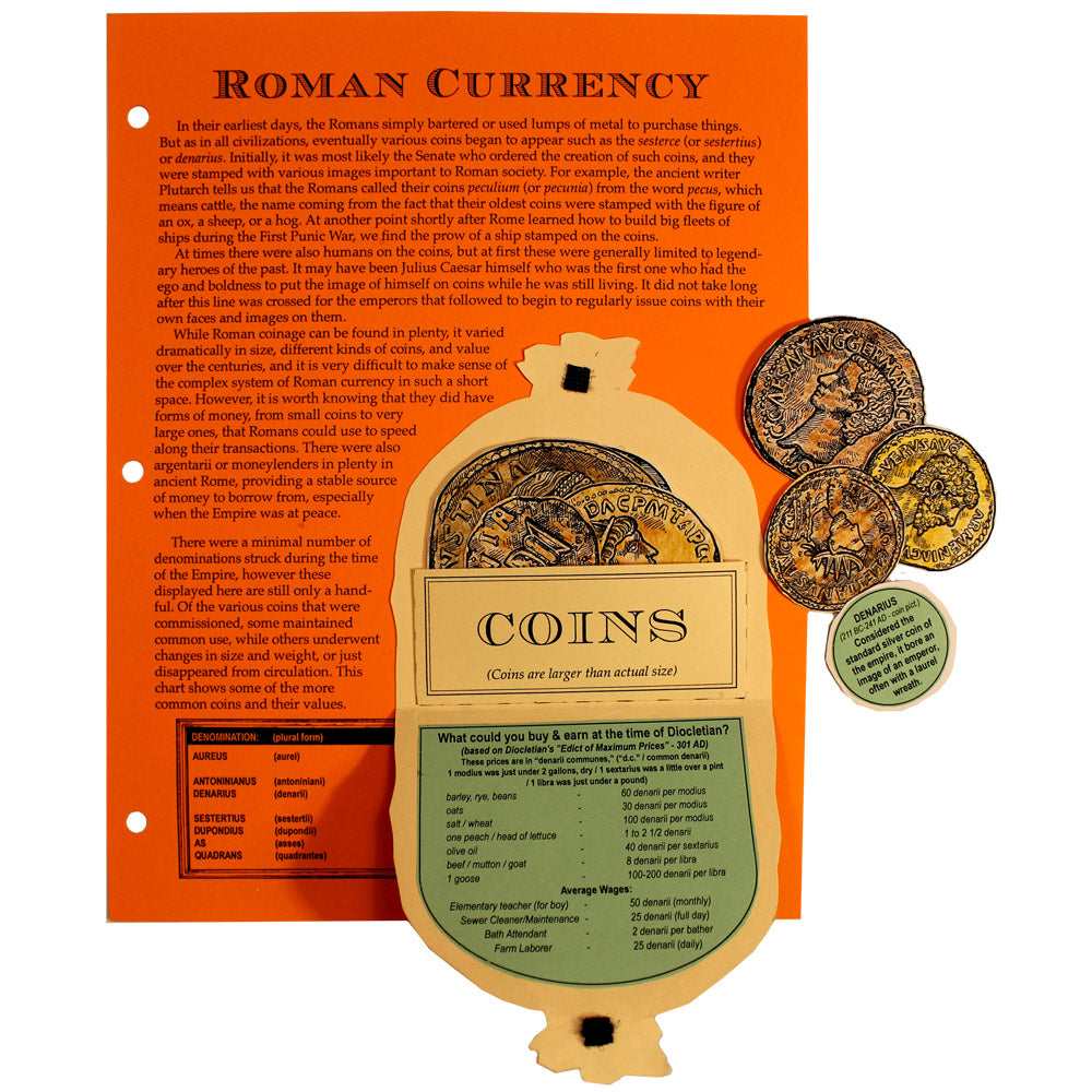 Roman Currency Notebooking Project