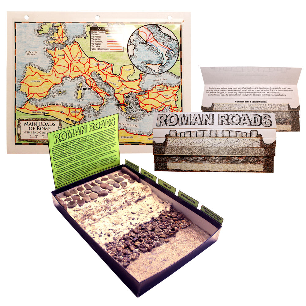 Roman Roads Projects