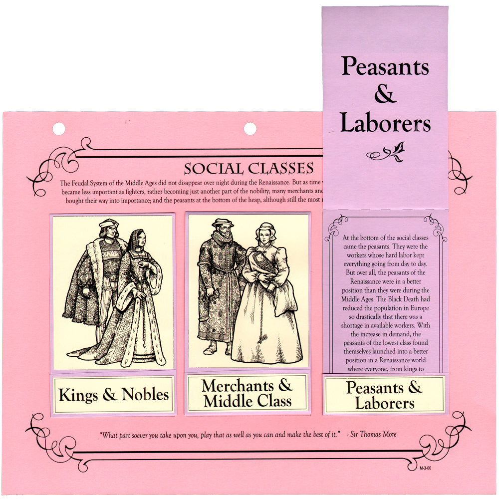 The Social Classes Notebooking Pages