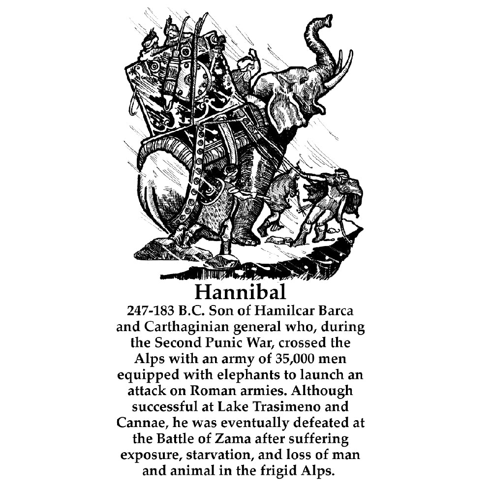 Hannibal Timeline Figure (With Text)