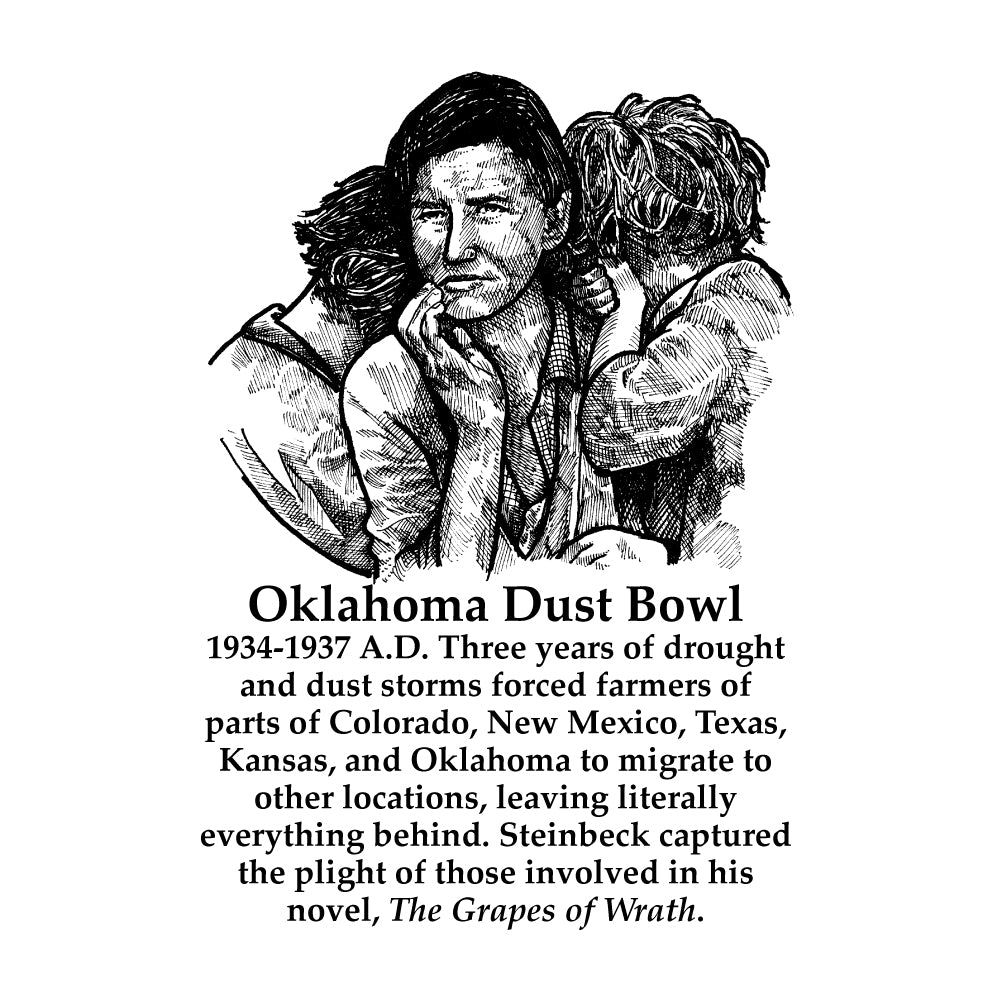 Oklahoma Dust Bowl Timeline Figure (With Text)