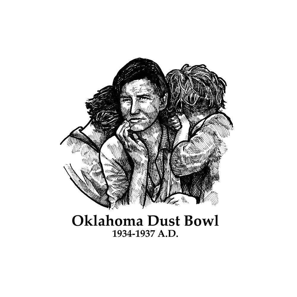 Oklahoma Dust Bowl Timeline Figure (Without Text)