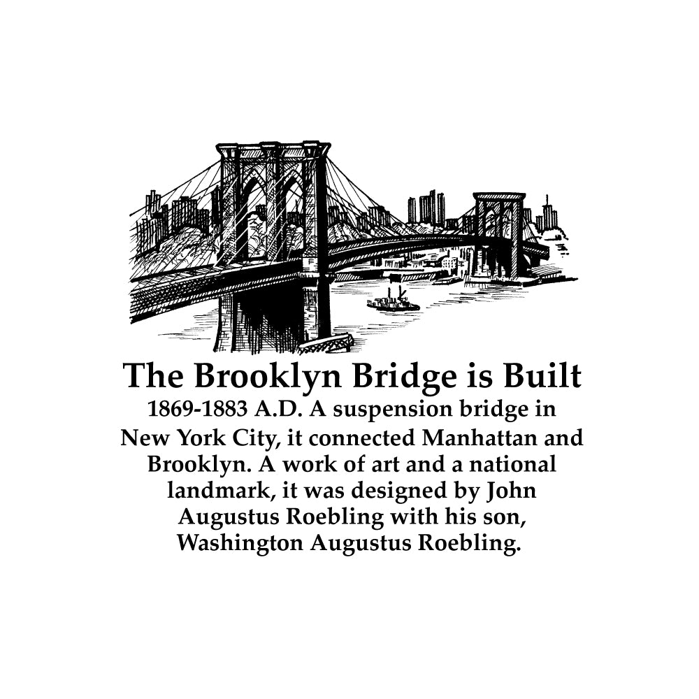 The Brooklyn Bridge is Built Timeline Figure (With Text)