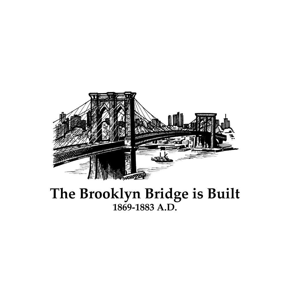 The Brooklyn Bridge is Built Timeline Figure (Without Text)