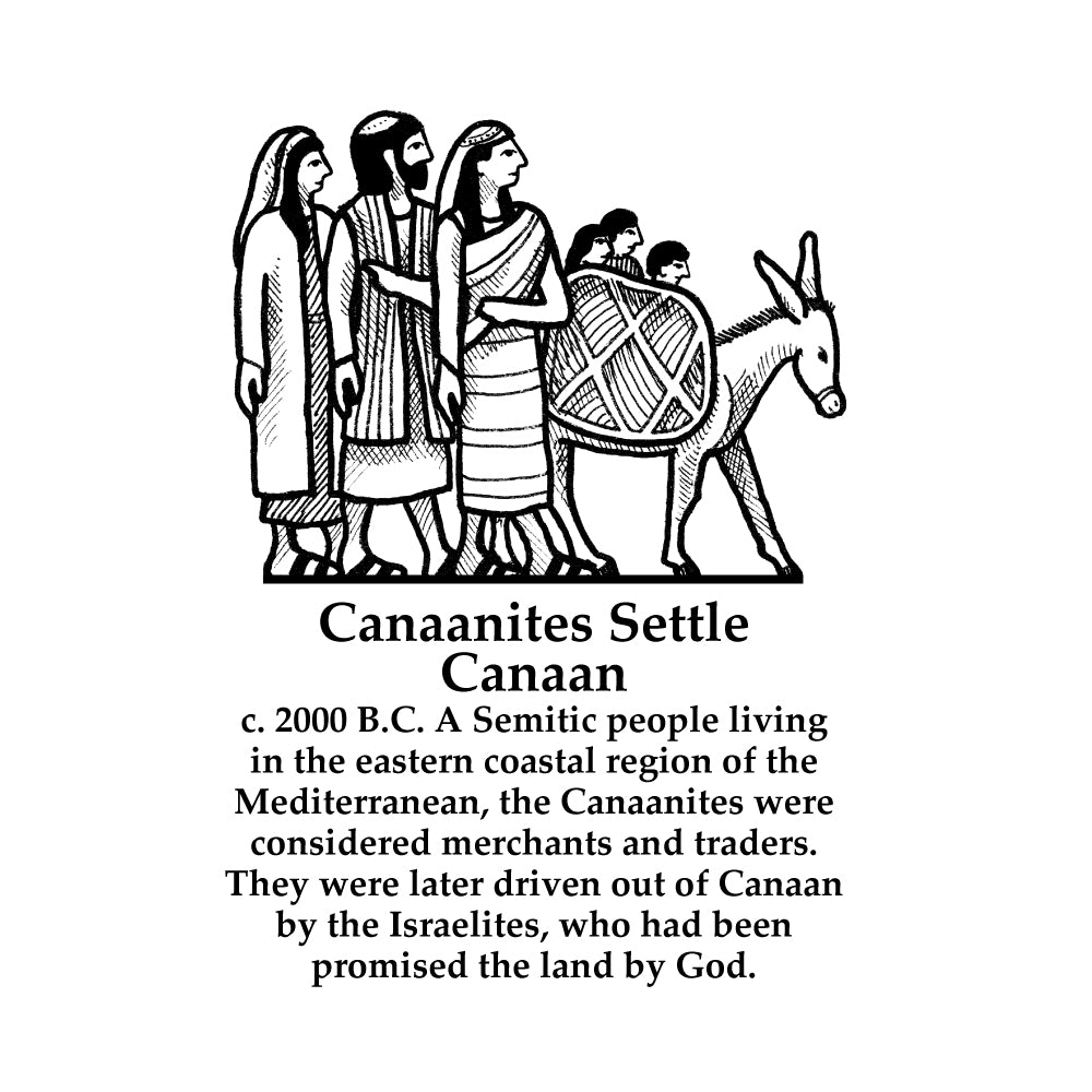 Canaanites Settle Canaan Timeline Figure (With Text)