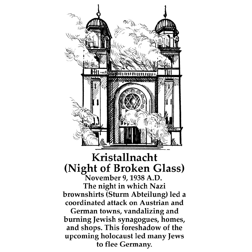 Kristallnacht (Night of Broken Glass) Timeline Figure (With Text)