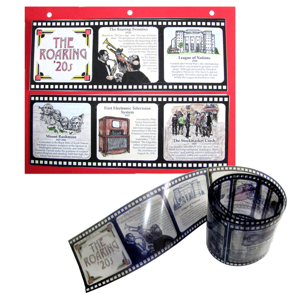 Roaring 20s Filmstrip Report Notebooking Project