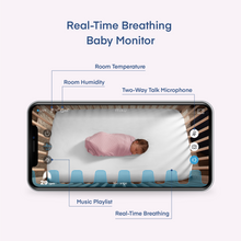 Real-time breathing baby monitor that reads room temperature, room humidity, real time breathing