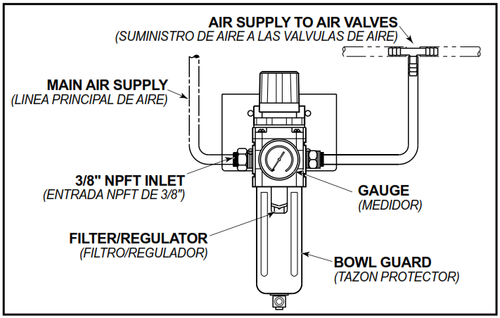094.193 FILTER REGULATOR 120PSI