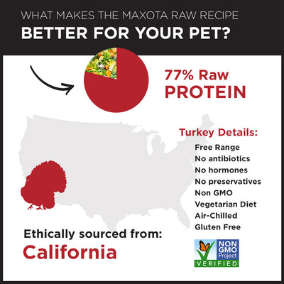 Maxota Raw Dog Food: Hand-Crafted in San Diego - Turkey Recipe