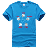 Big Bang Theory T Shirt - Seen On The Screen - TV and Movie Clothing