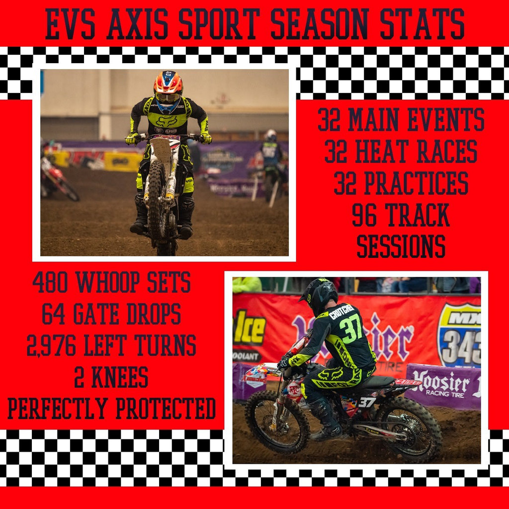 End of Season Stats from Jeff Crutcher - brought to you by EVS Sports!