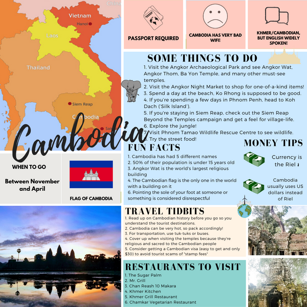 Travel Infographic | Cambodia