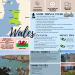Travel Wales | Travel Infographic