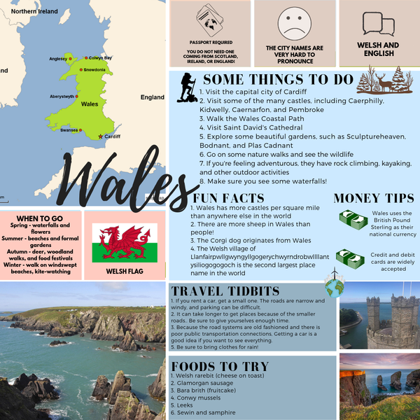 Travel Infographic | Wales