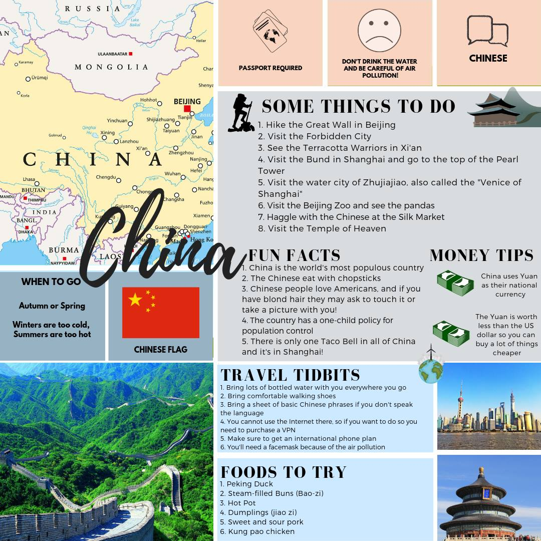 Travel China | Travel Infographic | Wander Where Travel Blog | Shop Wander Wear