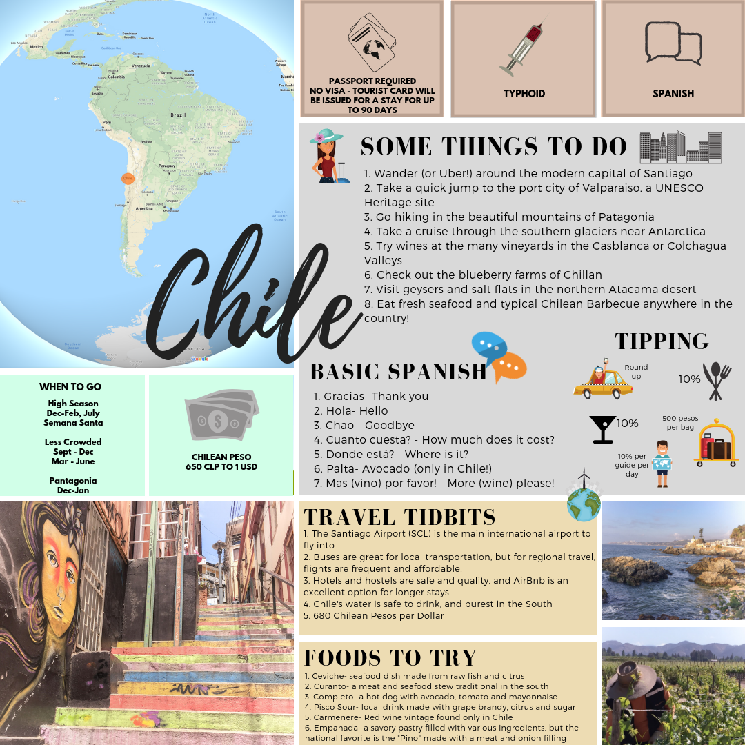 Travel to Chile Infographic | Wander Where Travel Blog | Shop Wander Wear.png