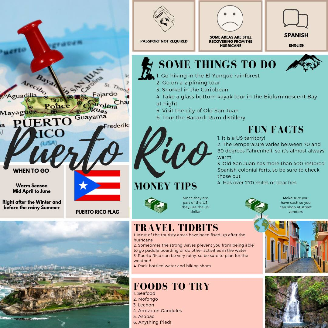 Travel Puerto Rico Travel Infographic | Wander Where Travel Blog | Shop Wander Wear