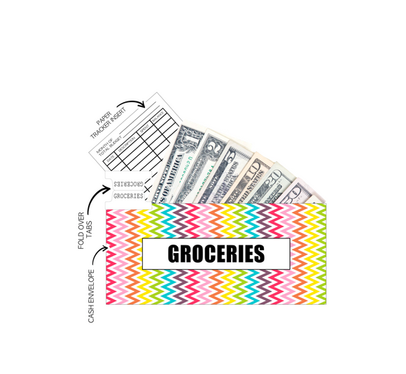 12 Budget Cash Envelopes Laminated <PRINTED AND SHIPPED> Rainbow Chevron