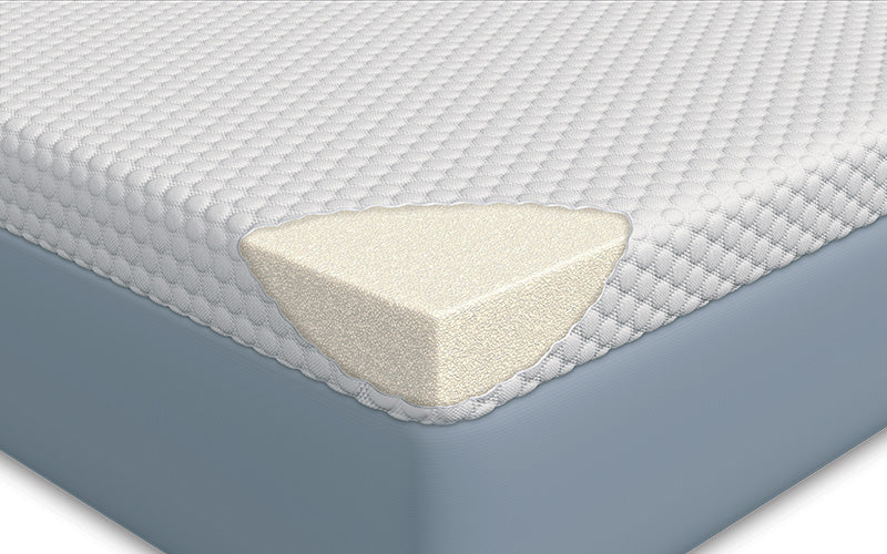 Memory Foam Mattress Topper.Tontine Comfortech Memory Foam Mattress Topper