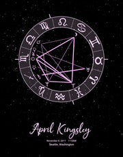 Enchanted Birth Chart Sample - Perfect Pink