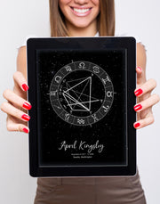 Enchanted Birth Chart - Held In Hands