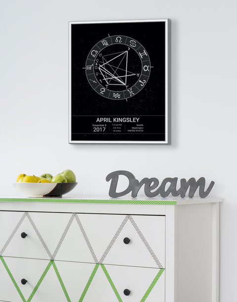 Enchanted Chart - Kids room