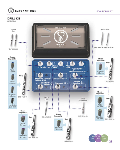 Implant One Surgical Drills