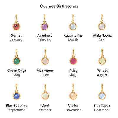 Inthefrow Birthstone Pendant - Edge of Ember Jewellery