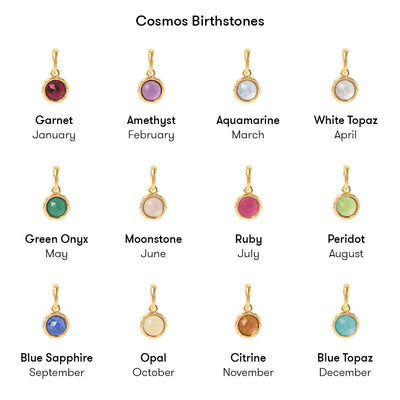 Inthefrow Zodiac Birthstone Necklace - Gold - Edge of Ember Jewellery