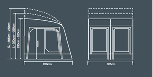 Outdoor Revolution Caravan Awning Comparison Chart