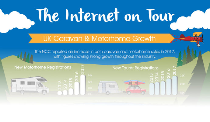 Internet on Tour - An Infographic