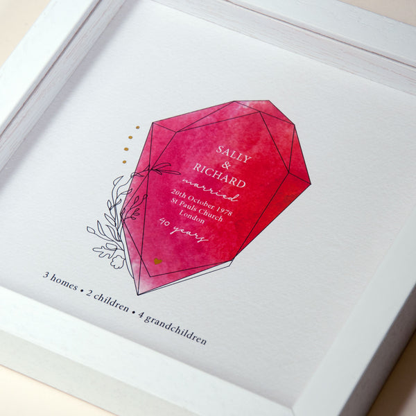 Personalised 40th Anniversary Gift - Ant Design Gifts