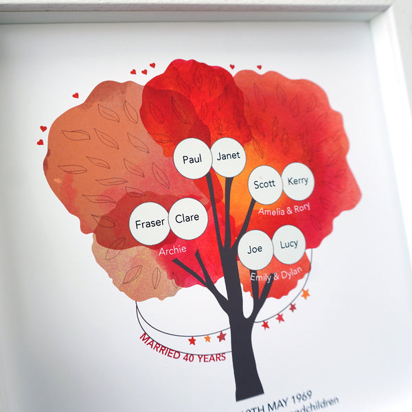 Close up of Ruby anniversary family tree print personalised with family names, children and grandchildren. 3 generations in one design. Includes wedding date and how many homes, children and grandchildren. Ruby red in colour with a white frame.
