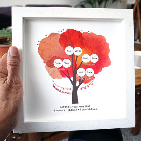 40th anniversary family tree print personalised with family names, children and grandchildren. 3 generations in one design. Includes wedding date and how many homes, children and grandchildren. Ruby red in colour with a white frame.
