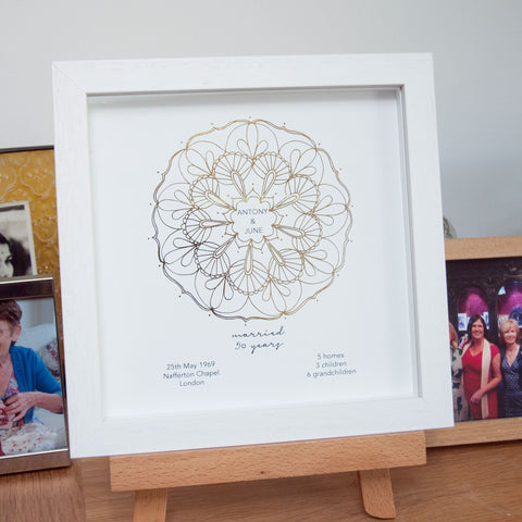 antdesigngifts.co.uk 50th anniversary gift in gold foil. Personalised with names of couple, date, venue and city of wedding. Includes number of homes, children and grandchildren