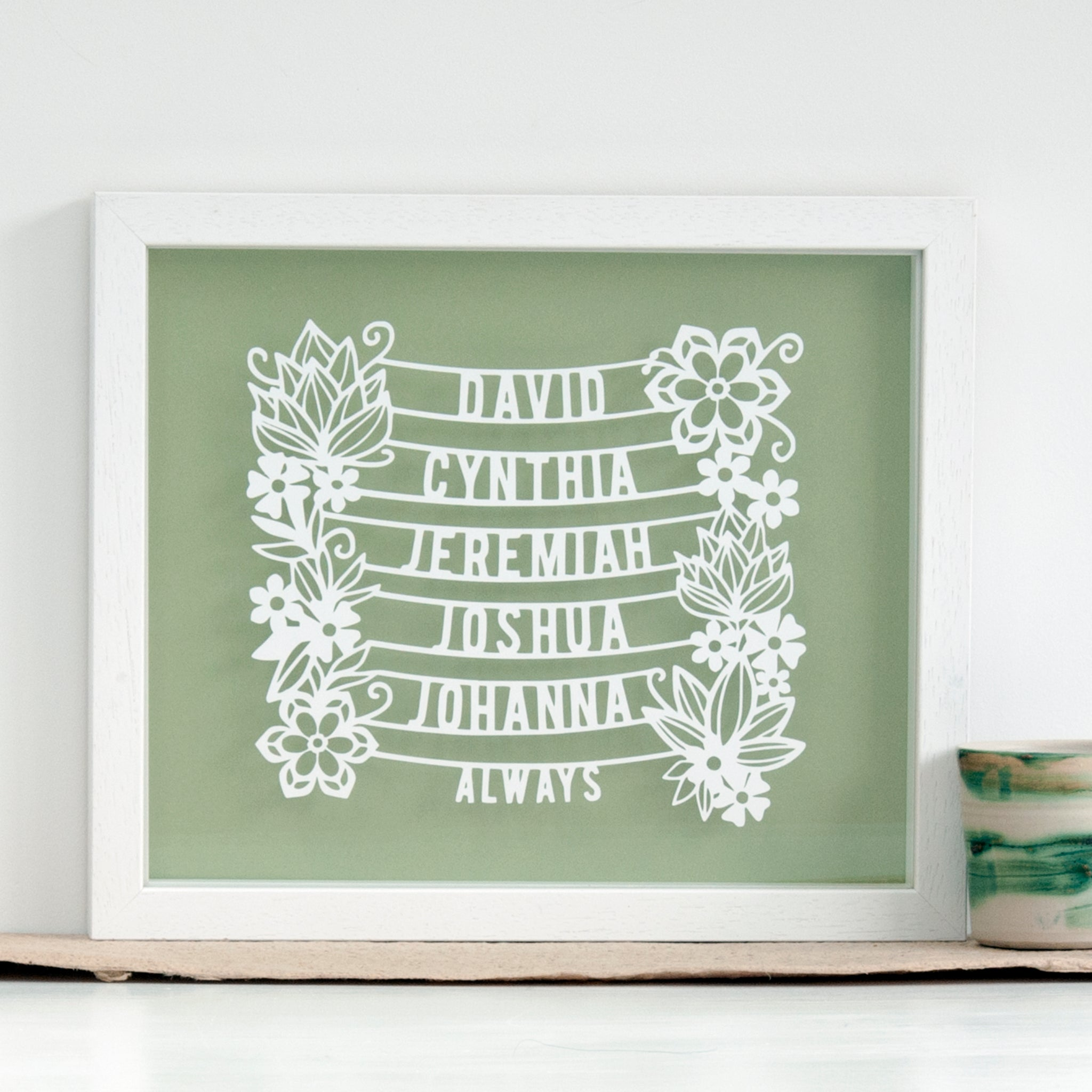 Personalised Family Tree Gift - Ant Design Gifts
