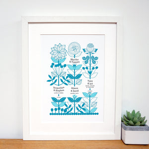 Personalised Family Tree Print for Great / Grandparents