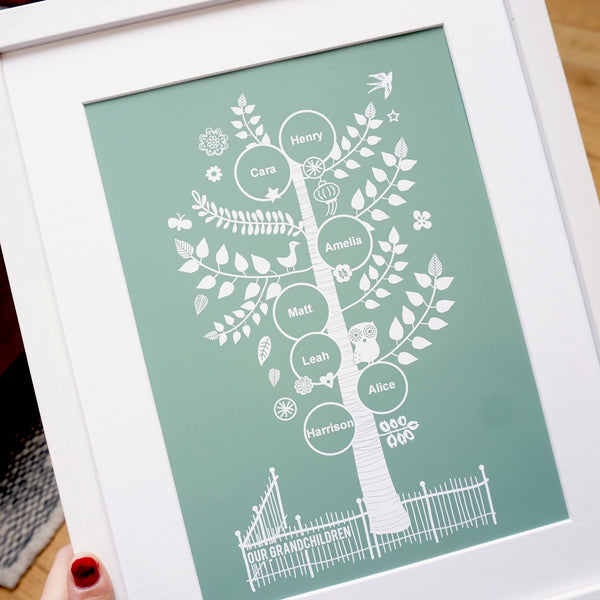 Personalised Nanny or Nana Family Tree Gift - Ant Design Gifts