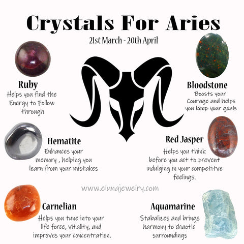 Crystals for Aries
