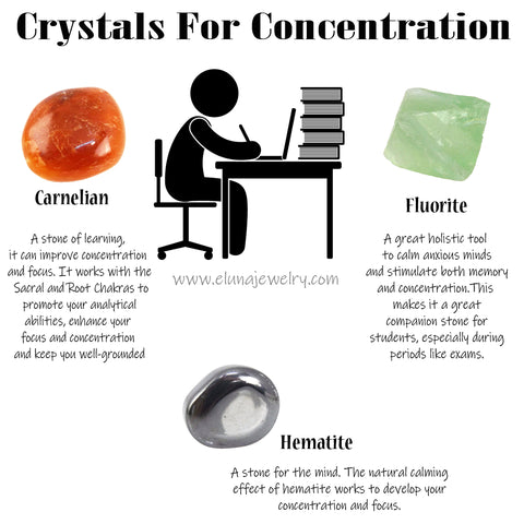 The Best Crystals for Concentration