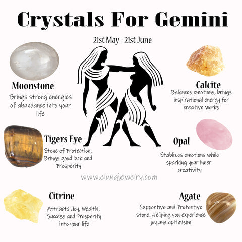 Crystals for Zodiac