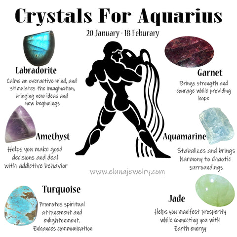 Crystals for Aquarius