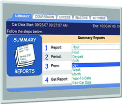 Drive-Thru Time System with Flexible Reporting ZOOM HME