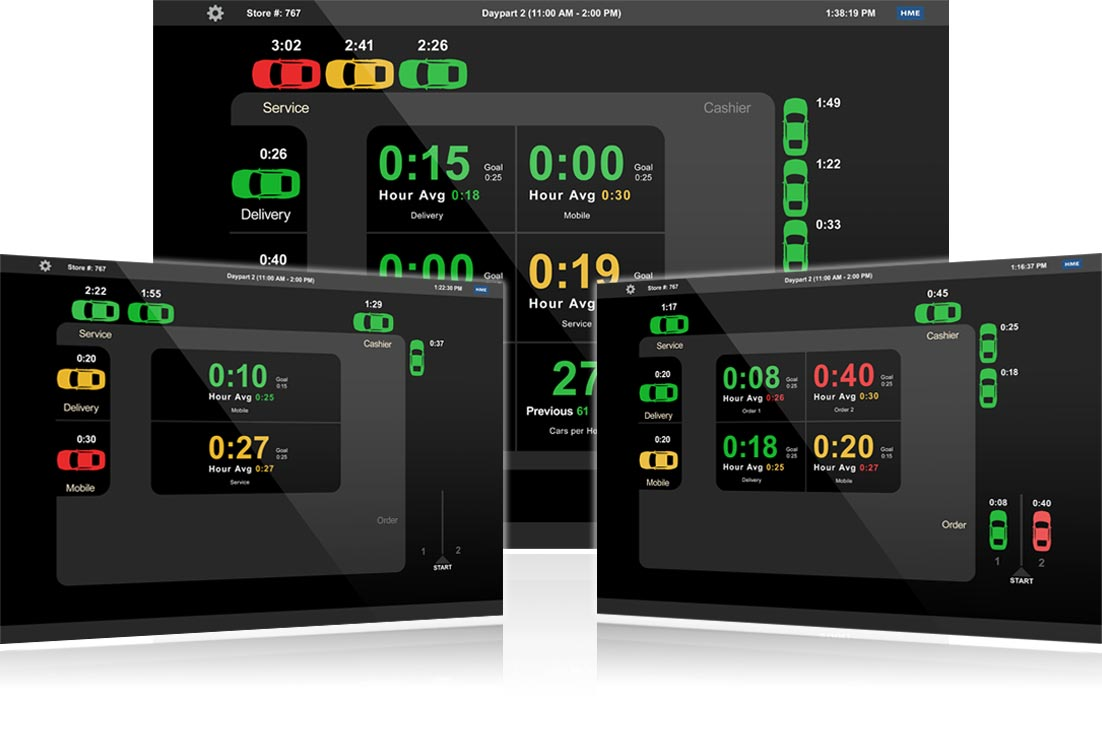 HME Zoom Timer - Nitro - Configurable Dashboards, CCOMM, Utah Service, Install, Repair