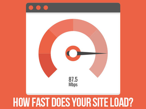 Speedometer depicting the speed of your website with text under it that reads: How Fast Does Your Site Load?