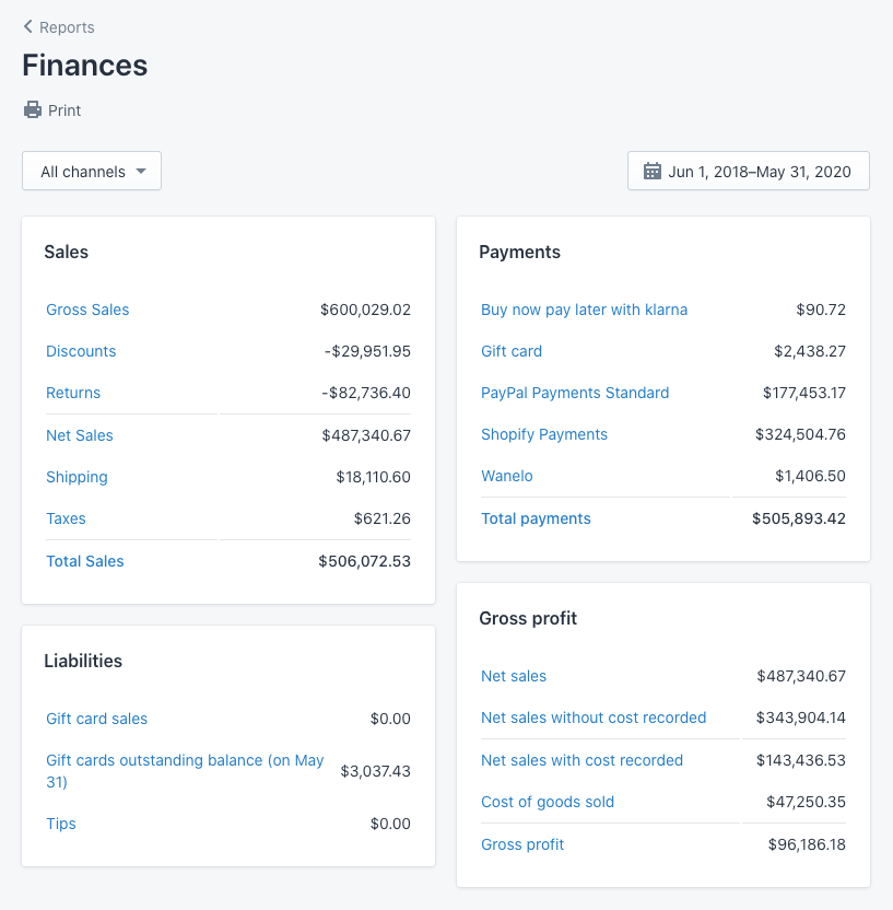 Shopify Finances Report - June 2018 - May 2020