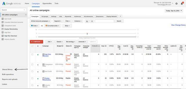 Remarketing Campaign in AdWords Tutorial