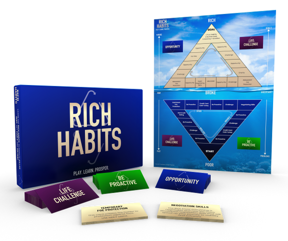 BOARD GAME: Rich Habits