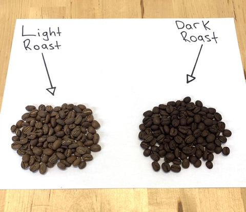 Light Roast and Dark Roast Coffee